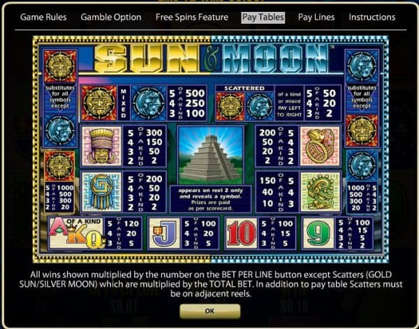 Wild Jackpots Casino - Shinya-web.com Online