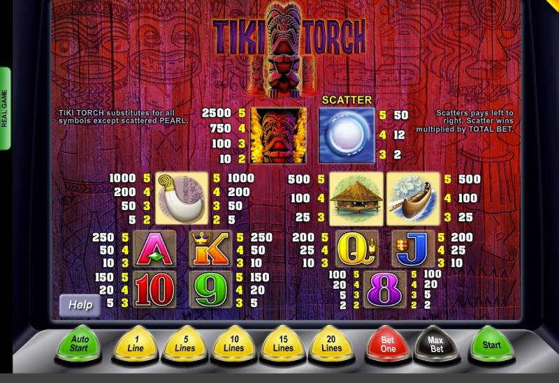 Tiki Torch Slot Machine Free Download