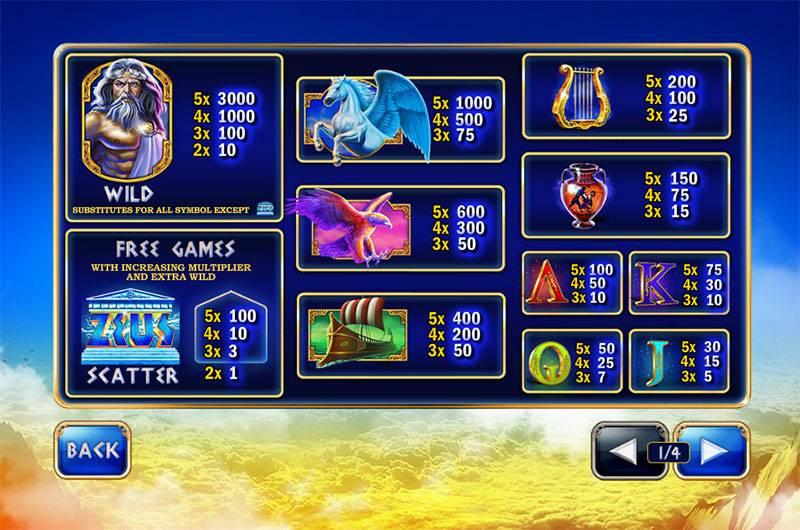Vegas world free online casino games