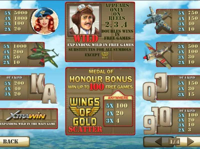 AztlanS Gold No Download Slot