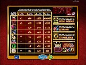 Elvis Top 20 Slot